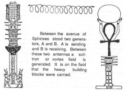 how to use om tuning forks