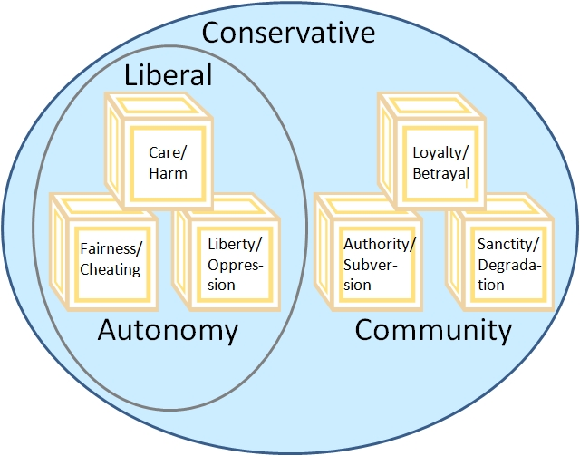 liberal and critical approaches to development Liberal theories of economic development economic development of all countries in a liberal system • trade serves as an engine of growth the staples theory.