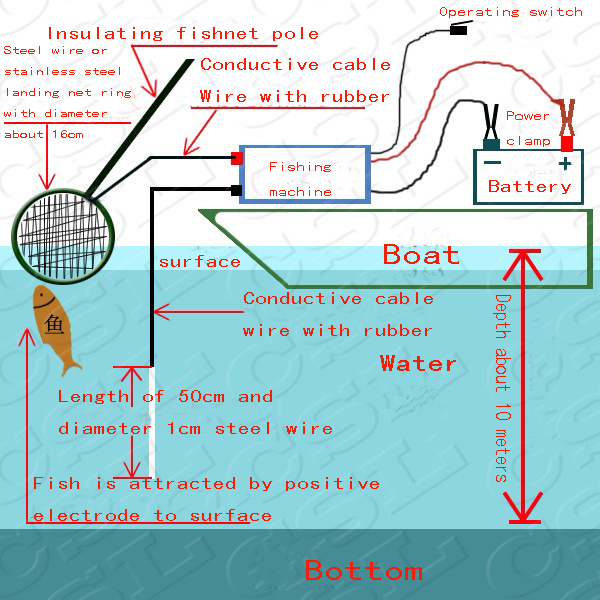 Fisher Salt Conductor Wiring Diagram - Wiring Diagram •