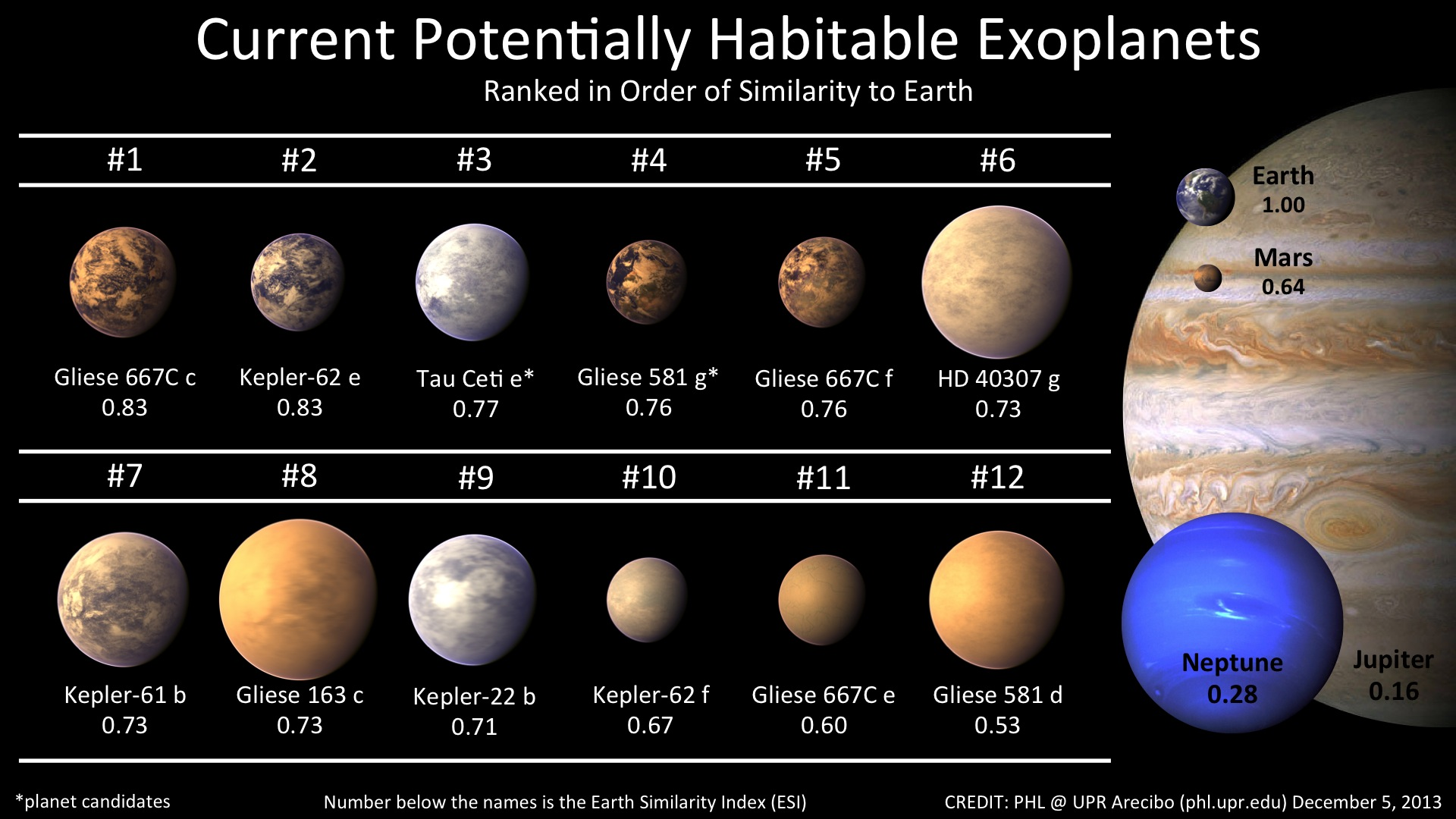 "goldelocks planet ""not too hot, not too cold"" reads the prescription for a world that's just right for life  as we know it finding evidence of life beyond earth is one of."