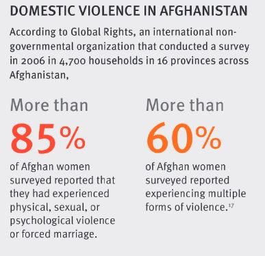child marriage in afghanistan pdf