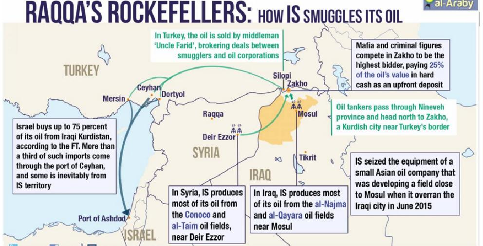Israel the Main Buyer of ISIS Oil — Shocking!!!! , page 1