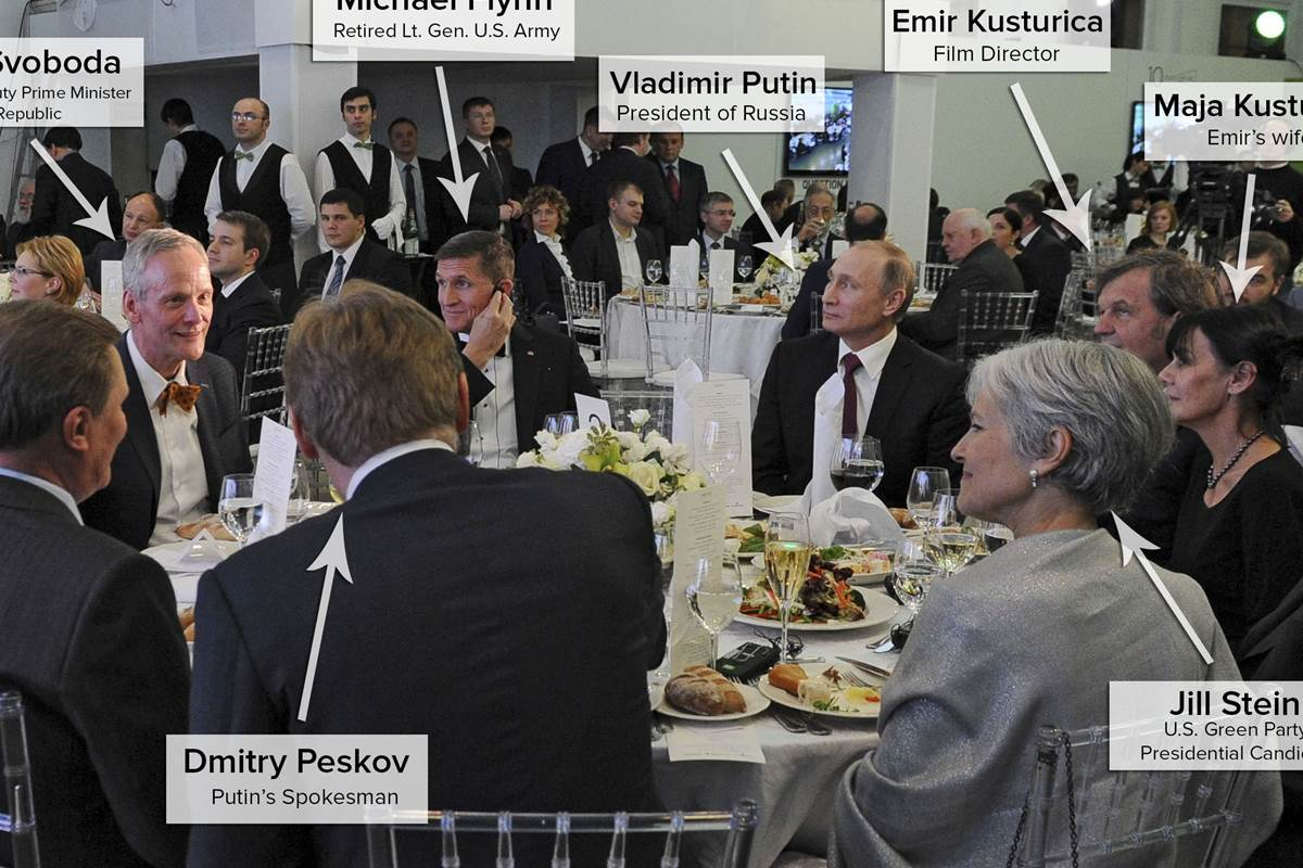 Image result for jill stein with putin in RT dinner