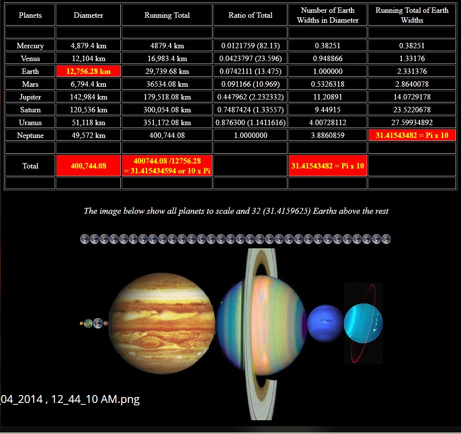 width of solar system - photo #27