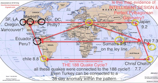 The MATRIX Of LEY LINES Of The DAY MegaQuake Cycle - Ley lines in the us map