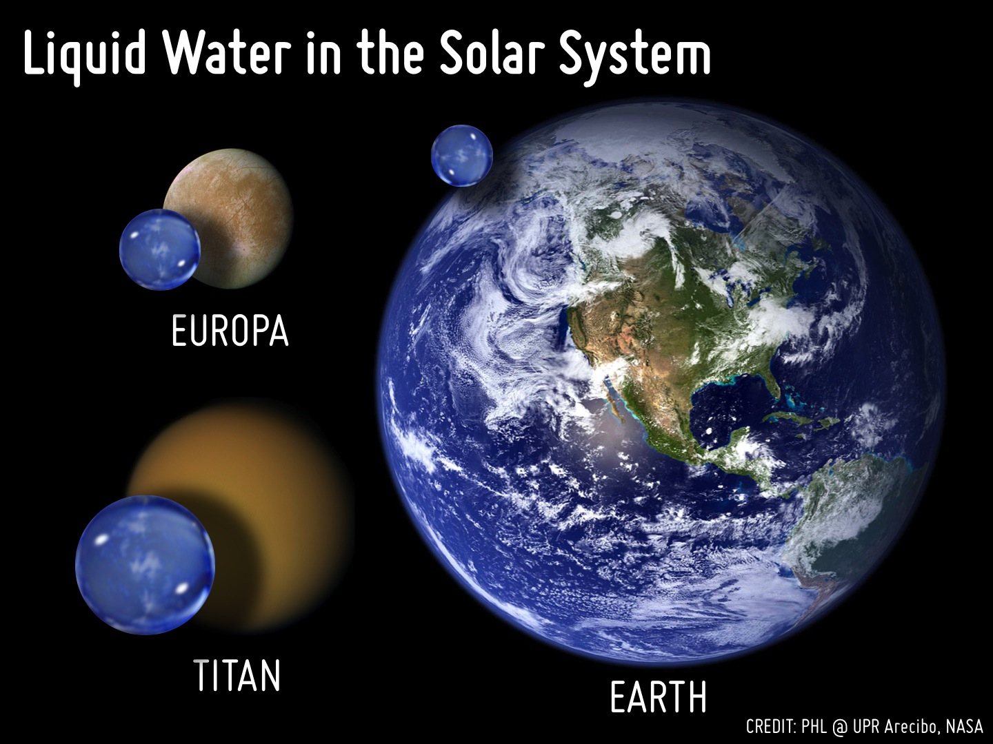 the two most common beliefs of the formation of the universe and solar system Next time you sip a humble glass of h2o, consider this: the story of water connects each of us to processes that shape our universe the solar system and beyond is awash in water | nasa.