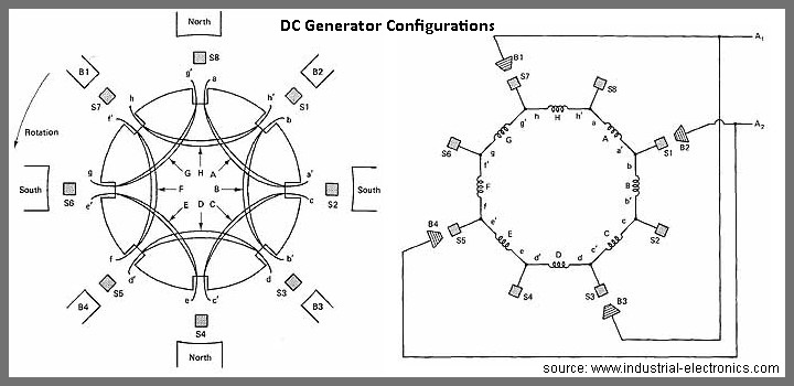 Ancient egyptian relief depicting a dc generator page 1 diagram source asfbconference2016 Gallery