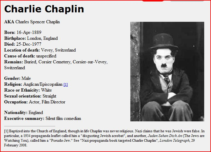 a biography of charles spencer chaplin the english comic actor He was a english comic actor, one of the most popular and legendary comedians the greatest star in silent films.