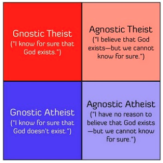 How to Respect an Atheist