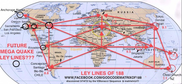 The MATRIX Of 188  LEY LINES Of The 188 DAY MegaQuake