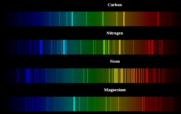 The Gallery For Gt Nitrogen Light Spectrum