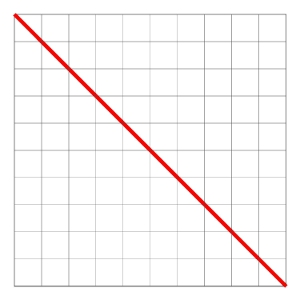 Serious Math Question Why Is The Diagonal In A Rectangle