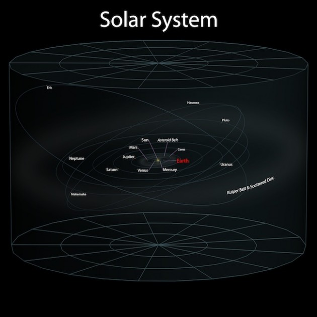 other solar systems in the universe - photo #4