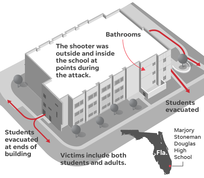Detailed Parkland Shooting Timeline  From Various Sources