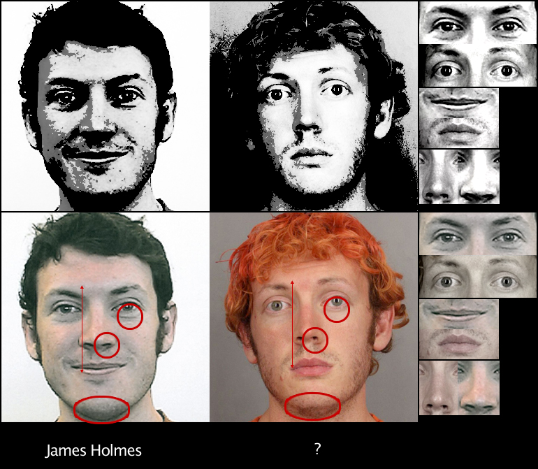 James Holmes Colorado Shooting Gunman Used Same Drugs: 10 Key Points Of Evidence That Point To A Conspiracy In