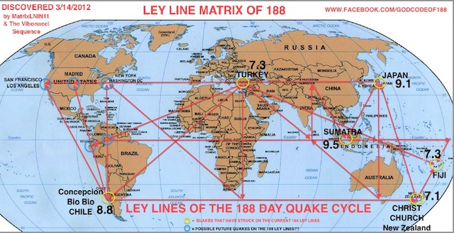 The Matrix Of 188 Ley Lines Of The 188 Day Mega Quake Cycle