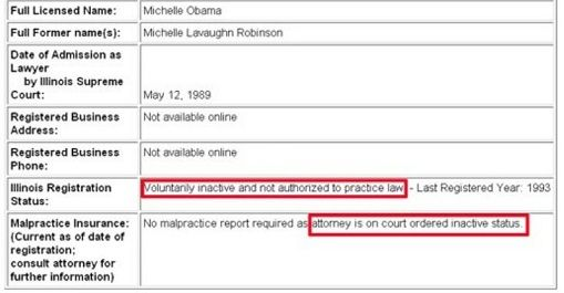 It\'s Official: Experts says Barrack Obama\'s Birth Certificate is a ...