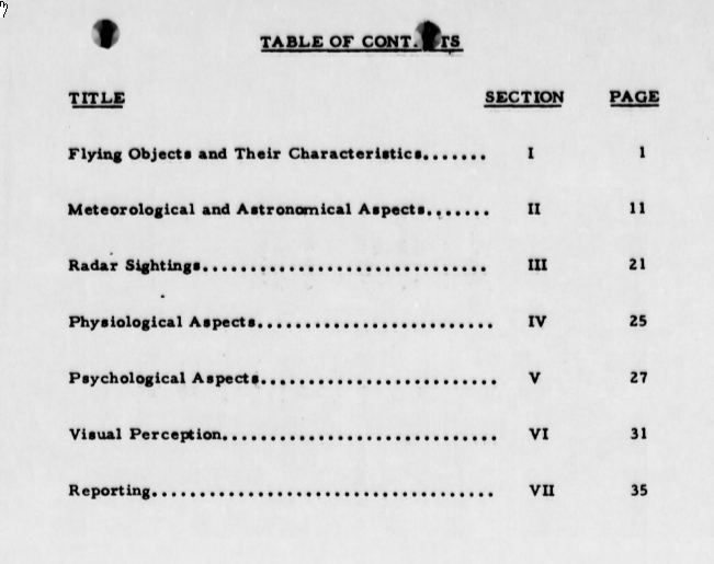 grudge blue book report 13 A series of project grudge/blue book reports have been released over the years in connection with the usaf's investigation into ufo's which was supposedly terminated with the release of the condon report in the late 1960's.