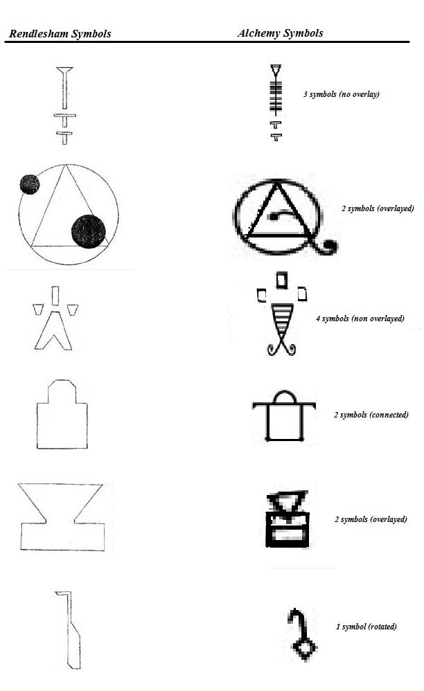 Erie Resemblance Between Alchemy Symbols And The Rendlesham Drawings