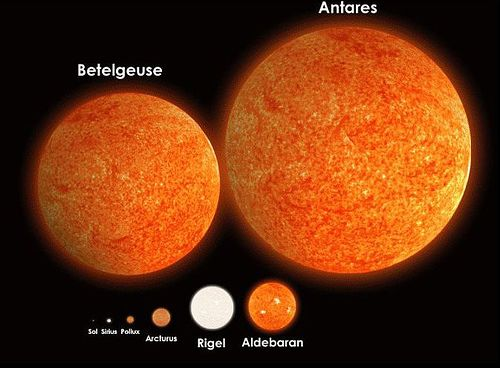 Does Size Really Matter.?....Let's Compare, page 1 Antares Compared To The Sun