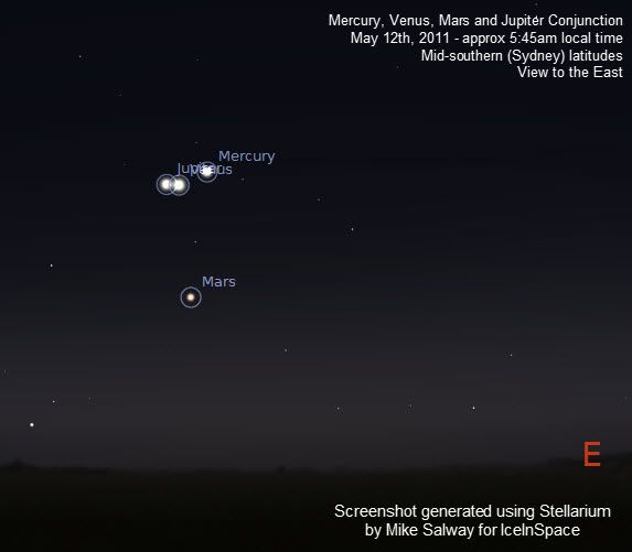 Upcoming Conjunctions Featuring the Moon, Mercury, Venus