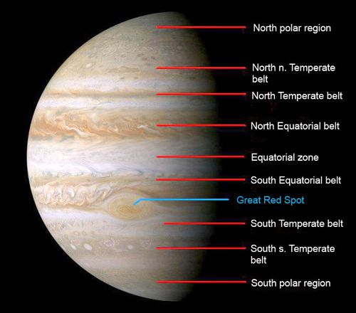 why should we explore jupiter's moon Could the mysterious moons of jupiter be hiding  wide-field infrared survey explore telescope we still don't understand in  jupiter's moon europa.