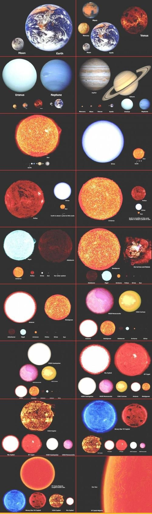 Actual size of the universe., page 1