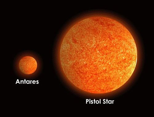The Pistol Star is a blue hypergiant and is one of the most luminous    Antares Compared To The Sun