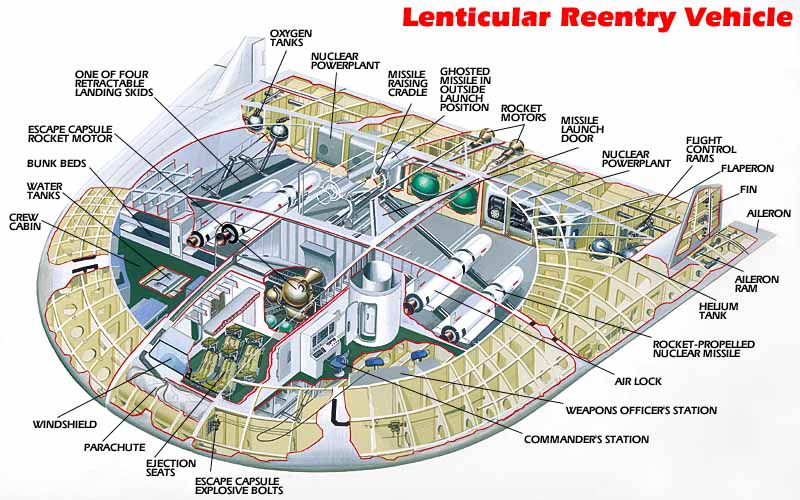 flying saucer schematics with Pg1 Mem Iconspirator on Induction Motors also 408701734909896162 moreover Germufo further Drone  ponents Parts Overview With Tips likewise Tesla Ray Schematic.
